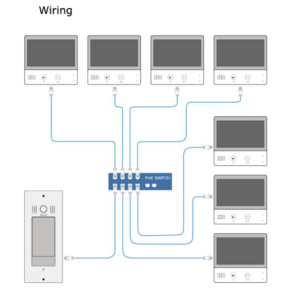 Intelicom IX850 – Wiring Diagram