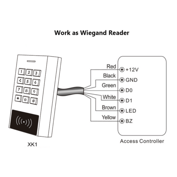 Fhd-kb-xk1 Inteliprox Standalone Keypad Access Control System And Wiegand Card Reader