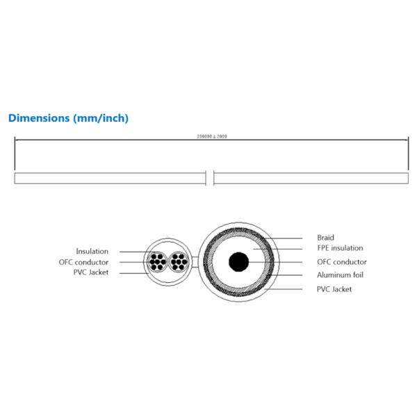 Dahua DH-PFM940I-59N2 – Cable Dimension And Details