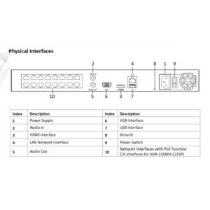 NVR-216MH-C/16P-3T HiLook 16CH NVR Ports