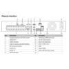 Hikvision DS-7732NI-I4-16P